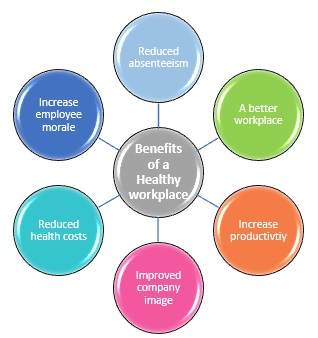 impact of workplace spirituality on job This paper focuses on the impact of spiritual leadership and spirituality at work for  performance improvement based on literature survey, a conceptual model.